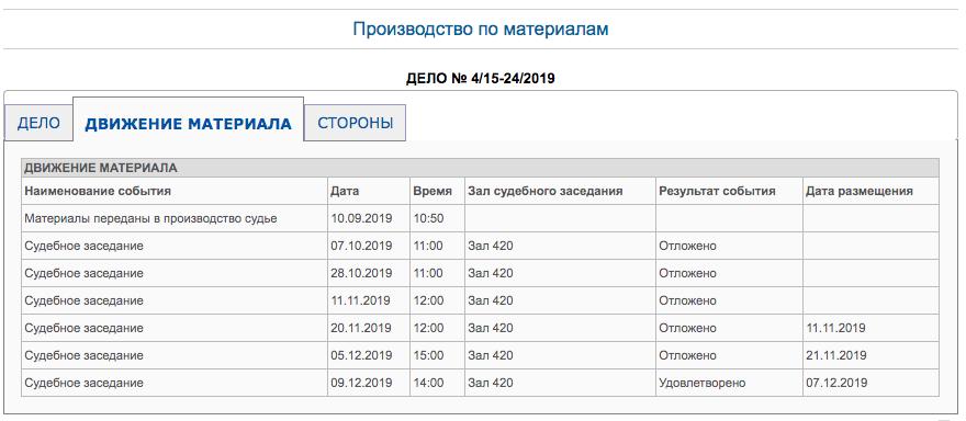 Что не так с побегом Шавката Султанова из КП-8